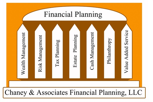 Why consider Chaney & Associates Financial Planning, LLC