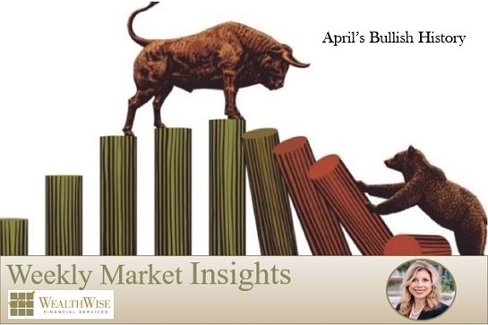 April's Bullish History