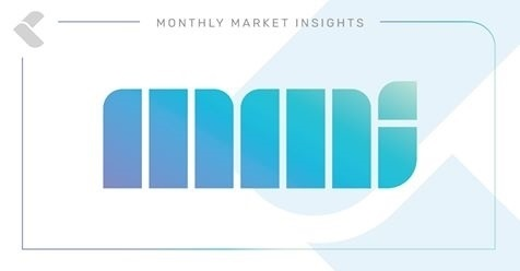 MONTHLY MARKET INSIGHTS | OCTOBER 2020