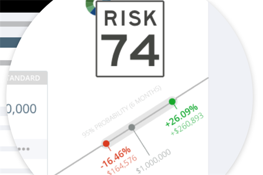 Do you know how much risk is in your portfolio?