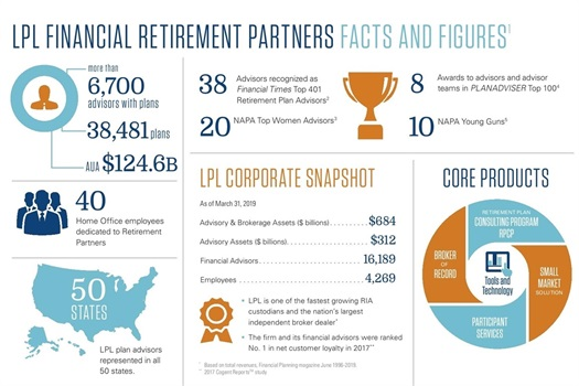 The Future of YOUR Company's Retirement Plan