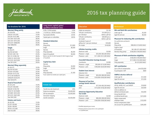 Tax Reference Guide 2016 (1)