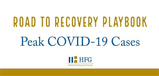 Road to Recovery Playbook: Peak COVID-19 Cases