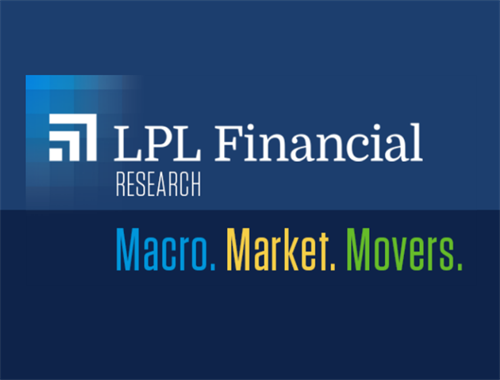 LPL Research Insights Dashboard