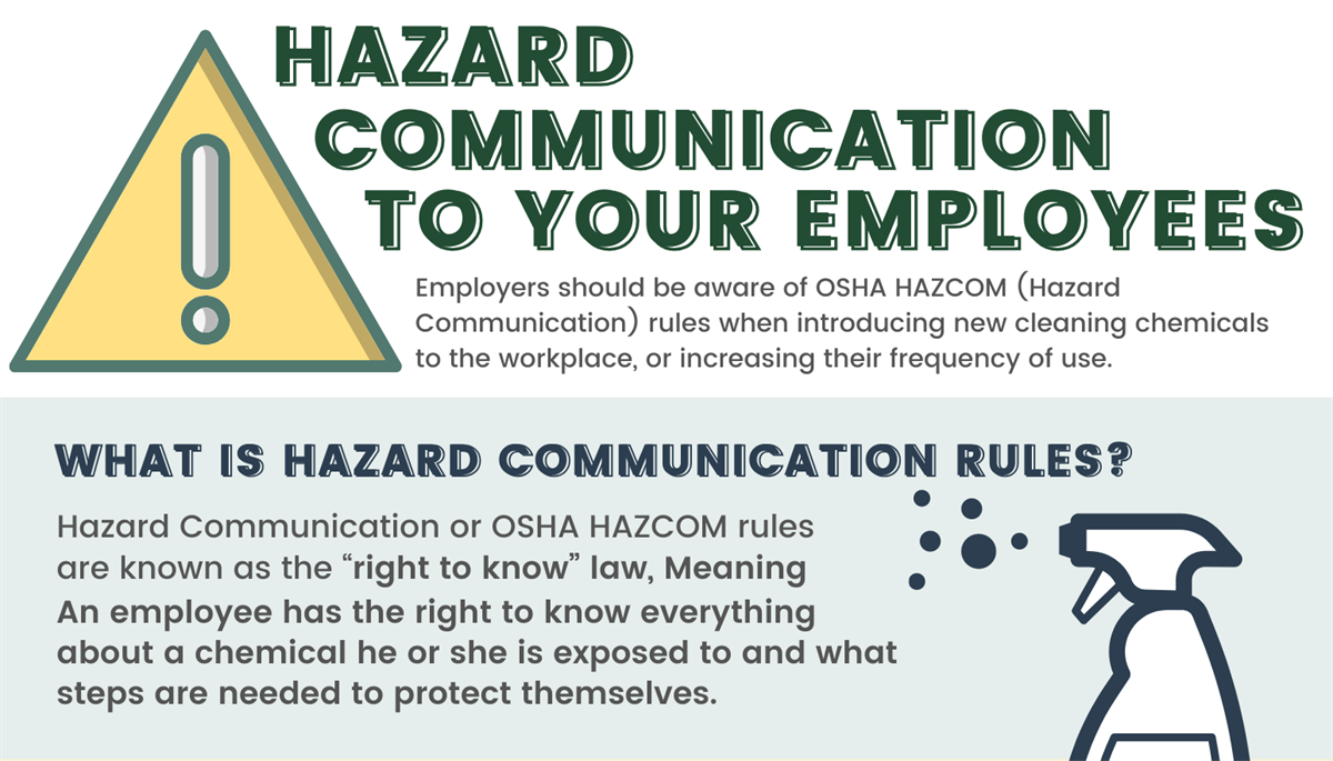 Hazard Communication to your Employees when Cleaning & Disinfecting
