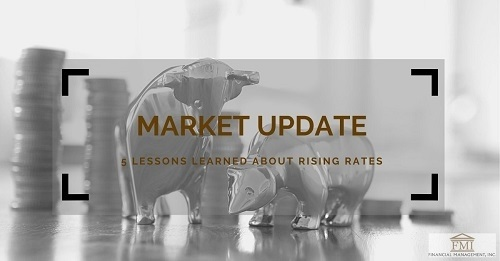 5 Lessons Learned About Rising Rates