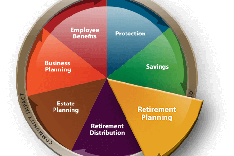 Personal Financial Planning for Individuals and Families