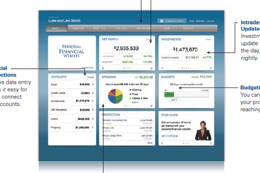 Wealth Vision Financial Planning Dashboard