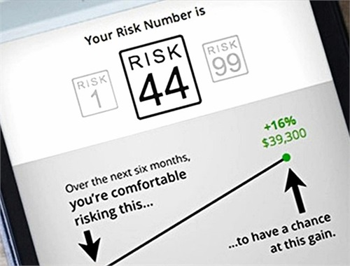 <strong>Do you know your risk number?</strong>