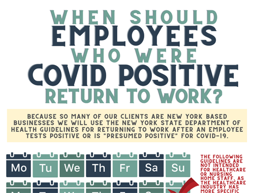 What Should COVID Positive Employees Return to Work? [Info-Graph]