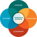 Community Spotlight: Conscious Capitalism