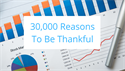 30,000 Reasons To Be Thankful