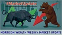 Why A Green January and February Have Bulls Smiling