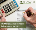 IRS Makes Annual Inflation Adjustments for 2021