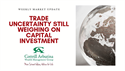 Trade Uncertainty Still Weighing on Capital Investment