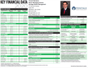 2020 Key Financial Data Reference Card