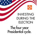 Election Year Investing: Markets and the 4-year Cycle