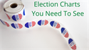 Election Charts You Need To See: Part 1