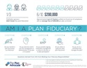 Am I A Plan Fiduciary?