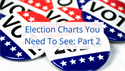 Election Charts You Need To See: Part 2