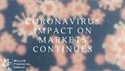 Coronavirus Impact on Markets Continues