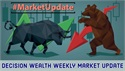 The December Low Indicator Has Bulls Smiling