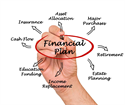 How Financial Planning Helps You Work Towards Your Self-Improvement Goals