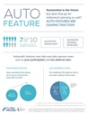 Auto-Features are Gaining Traction