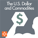 The American Dollar Part 4 of 4: Commodities