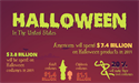 Halloween Numbers Scarier than Ever