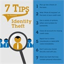 Identity Theft Prevention & Awareness Month