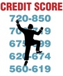 Changes On The Credit Score Horizon
