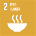 UN Sustainable Development Goals #2: Zero Hunger