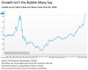 That's Not A Bubble, This Is A Bubble