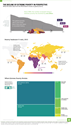 The Sharp Financial Group October Infographic - Global Extreme Poverty