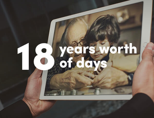 <p>18 Years&#8217; Worth of Days</p>