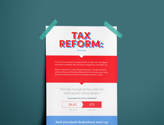 <p>Tax Reform: Before and After</p>