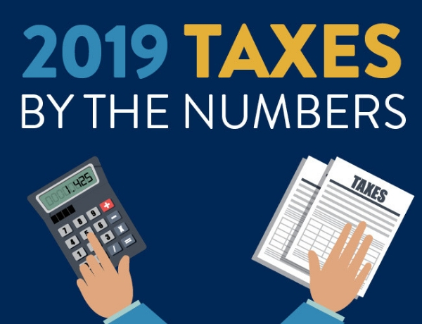 Infographic: 2019 Taxes by the Numbers