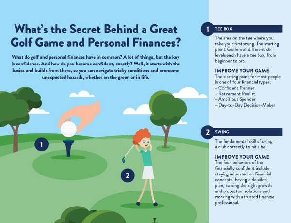 Infographic: Personal Finances Are Like A Game of Golf