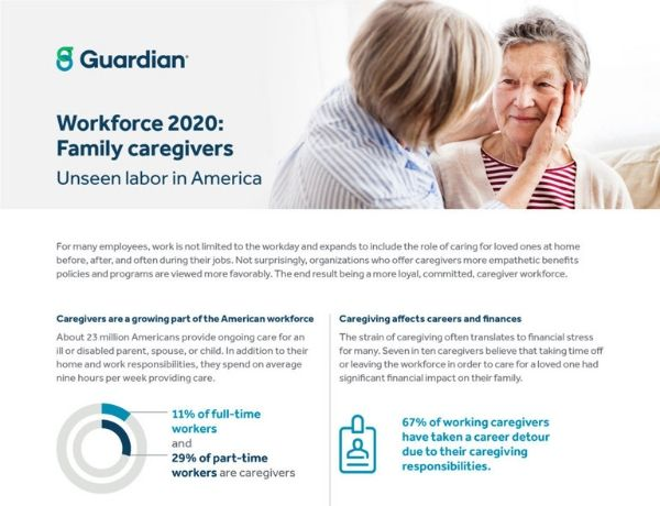 <p>Infographic: Family Caregivers &#8211; Unseen labor in America</p>