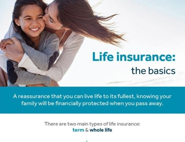 Infographic: Life Insurance: The Basics